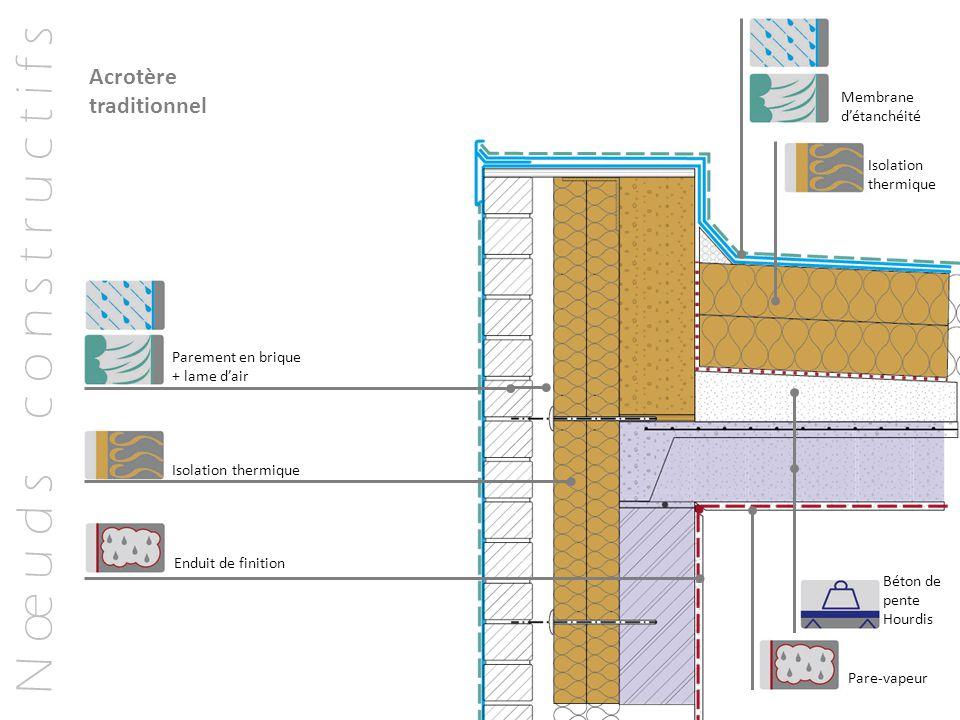 N œ u d s c o n s t r u c t i f s Acrotère traditionnel Membrane d'étanchéité Isolation thermique Béton de pente Hourdis Pare-vapeur Isolation thermiq