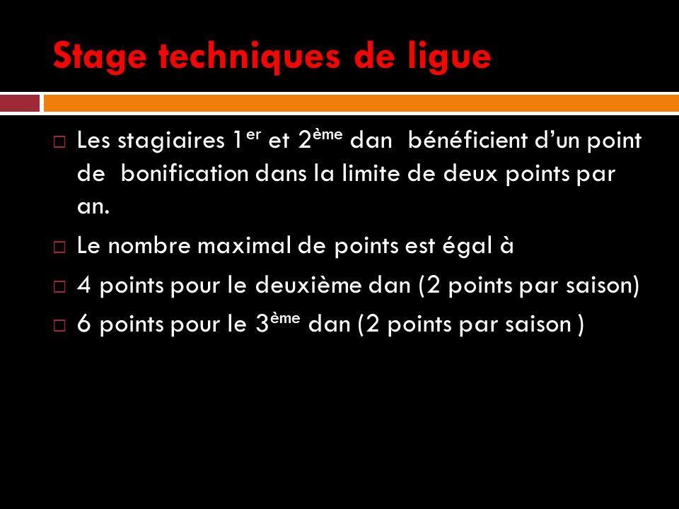 Stage techniques de ligue  Les stagiaires 1 er et 2 ème dan bénéficient d'un point de bonification dans la limite de deux points par an.