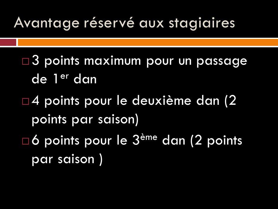 Avantage réservé aux stagiaires  3 points maximum pour un passage de 1 er dan  4 points pour le deuxième dan (2 points par saison)  6 points pour le 3 ème dan (2 points par saison )