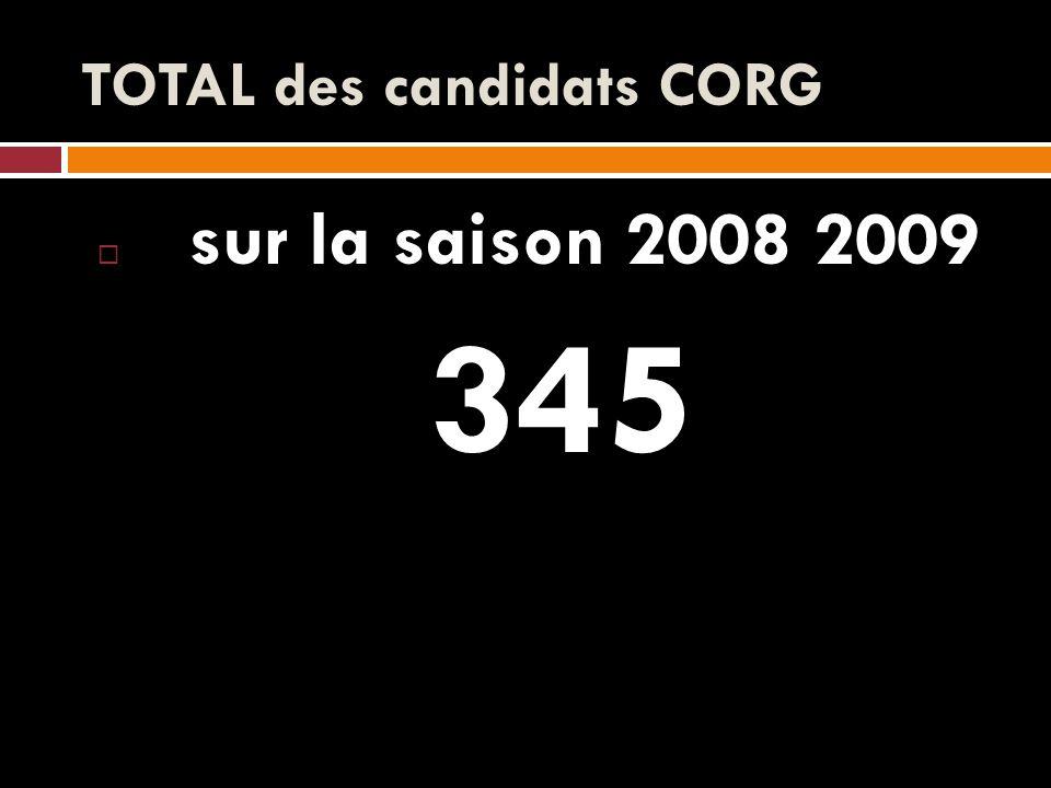 TOTAL des candidats CORG  sur la saison 2008 2009 345