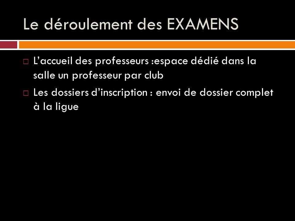 Le déroulement des EXAMENS  L'accueil des professeurs :espace dédié dans la salle un professeur par club  Les dossiers d'inscription : envoi de dossier complet à la ligue