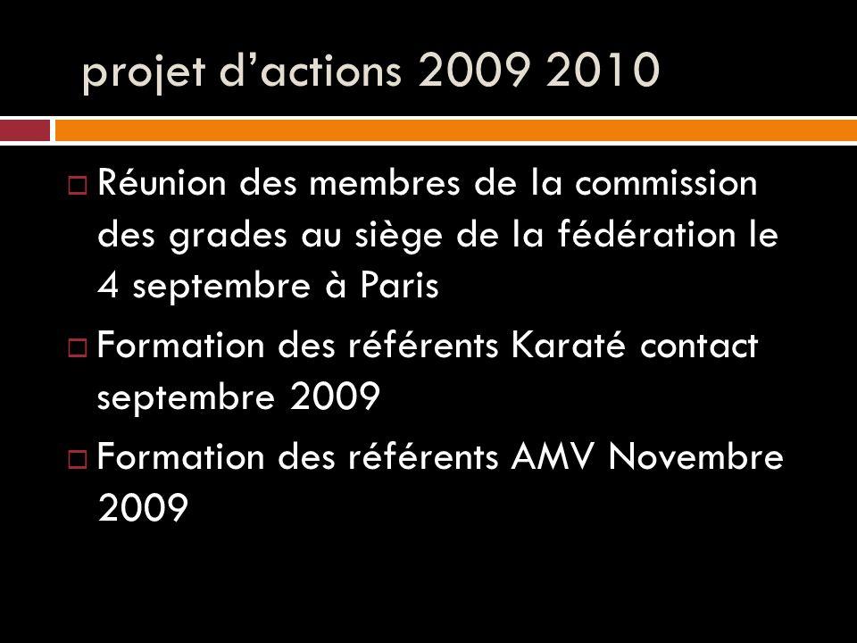 projet d'actions 2009 2010  Réunion des membres de la commission des grades au siège de la fédération le 4 septembre à Paris  Formation des référents Karaté contact septembre 2009  Formation des référents AMV Novembre 2009