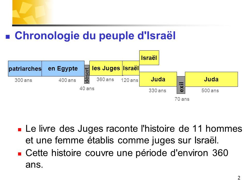 3 La période des Juges se situe entre la mort de Josué et le début de la royauté en Israël.
