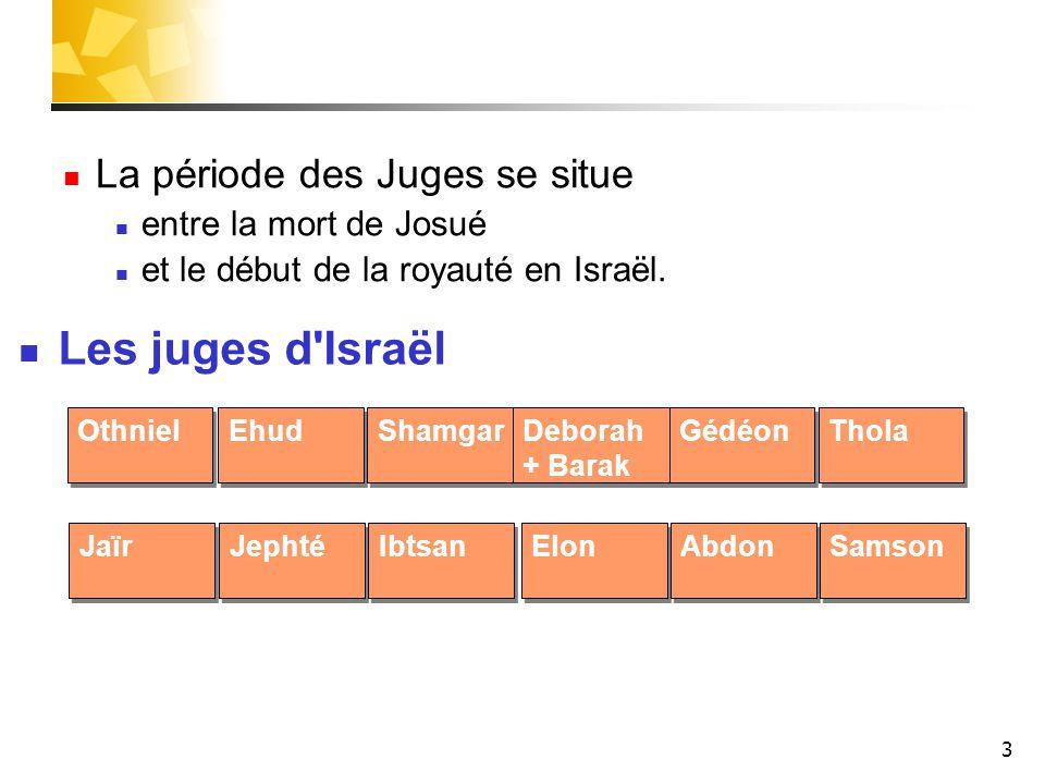 3 La période des Juges se situe entre la mort de Josué et le début de la royauté en Israël. Othniel Ehud Shamgar Deborah + Barak Gédéon Thola Jaïr Jep
