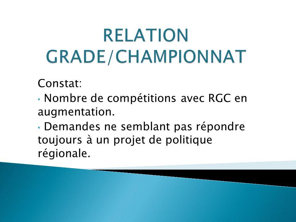  Constat de terrain: la RGC attire du monde  L'accord doit-il passer par le National (CSDGE) ou être de la responsabilité de la Ligue.