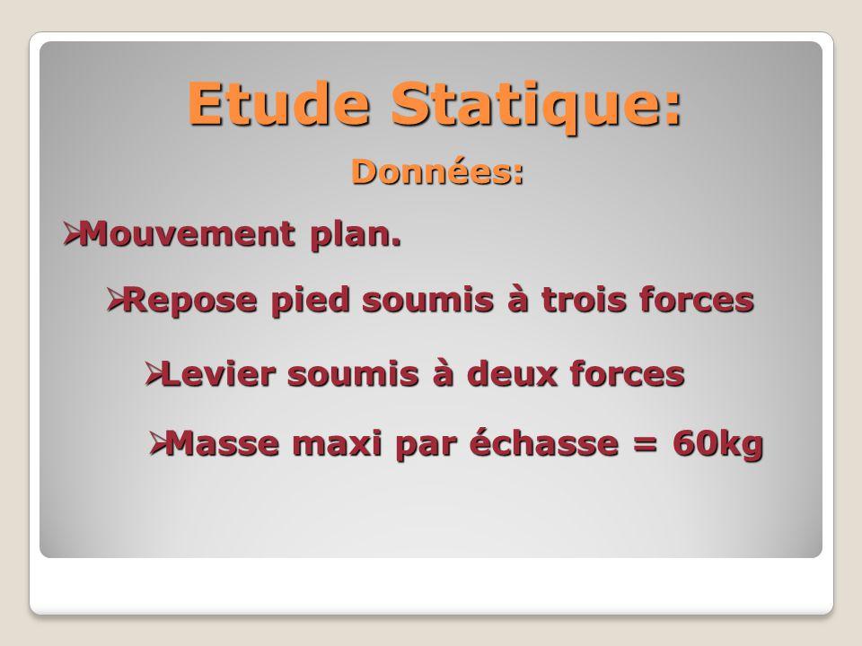 Etude Statique:  Mouvement plan.  Repose pied soumis à trois forces Données:  Levier soumis à deux forces  Masse maxi par échasse = 60kg