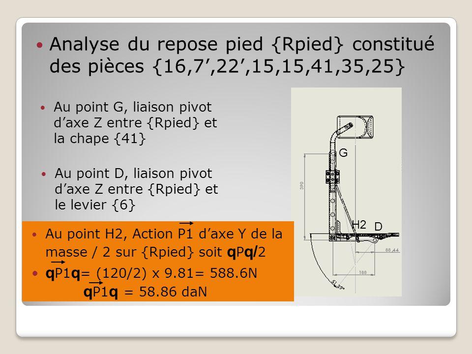 Analyse du repose pied {Rpied} constitué des pièces {16,7',22',15,15,41,35,25} H2 Au point G, liaison pivot d'axe Z entre {Rpied} et la chape {41} Au