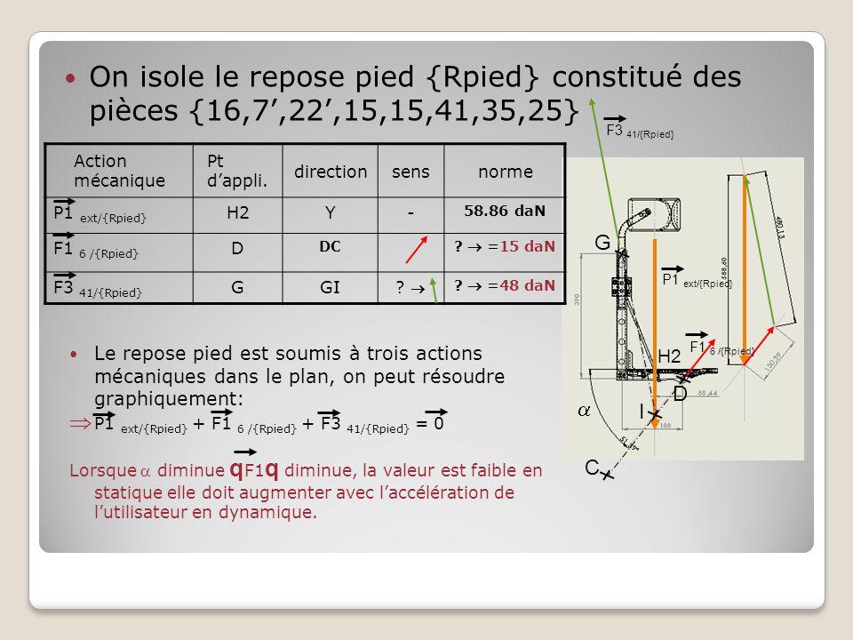 D G H2 On isole le repose pied {Rpied} constitué des pièces {16,7',22',15,15,41,35,25} Action mécanique Pt d'appli. directionsensnorme P1 ext/{Rpied}