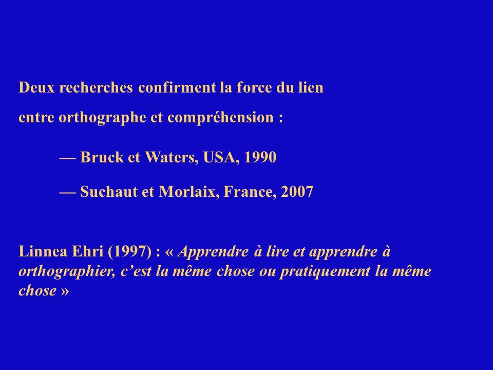 Deux recherches confirment la force du lien entre orthographe et compréhension : — Bruck et Waters, USA, 1990 — Suchaut et Morlaix, France, 2007 Linne