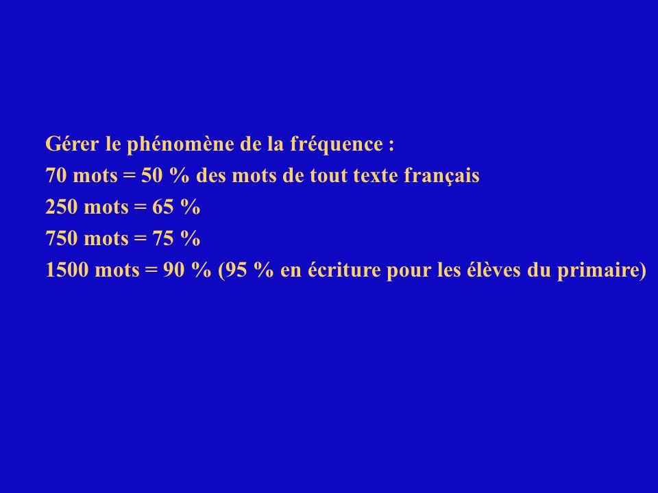 Gérer le phénomène de la fréquence : 70 mots = 50 % des mots de tout texte français 250 mots = 65 % 750 mots = 75 % 1500 mots = 90 % (95 % en écriture