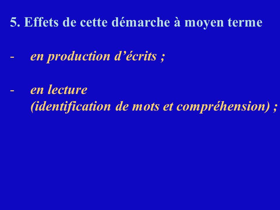 5. Effets de cette démarche à moyen terme -en production d'écrits ; -en lecture (identification de mots et compréhension) ;