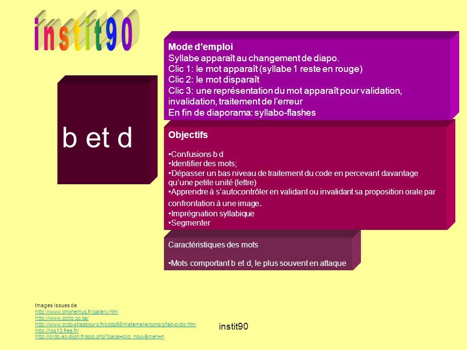 instit90 b et d Objectifs Confusions b d Identifier des mots; Dépasser un bas niveau de traitement du code en percevant davantage qu'une petite unité