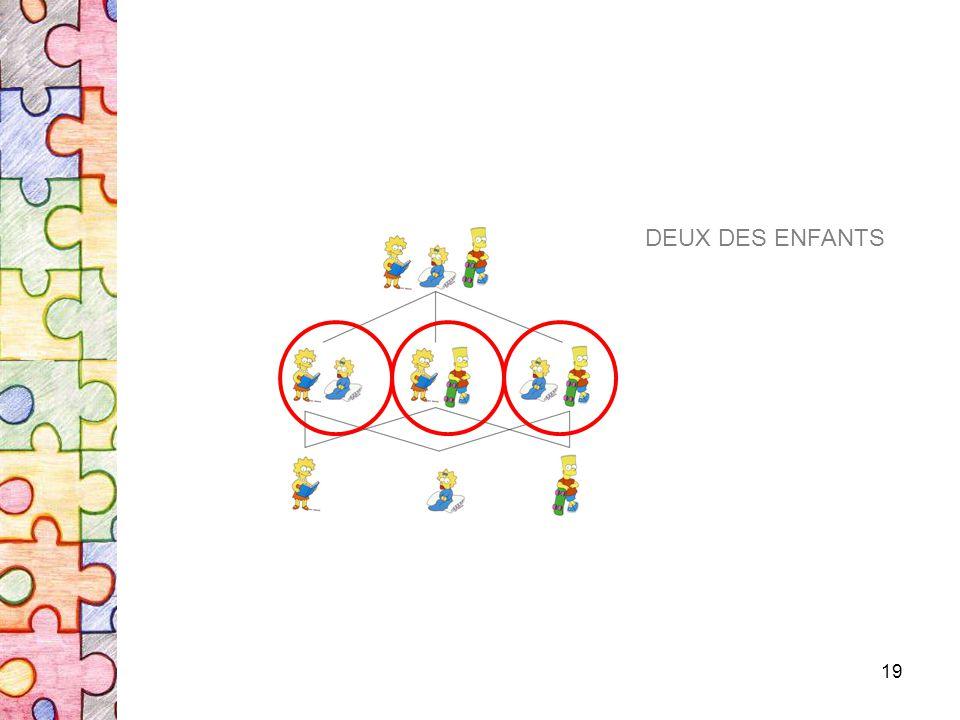 19 DEUX DES ENFANTS