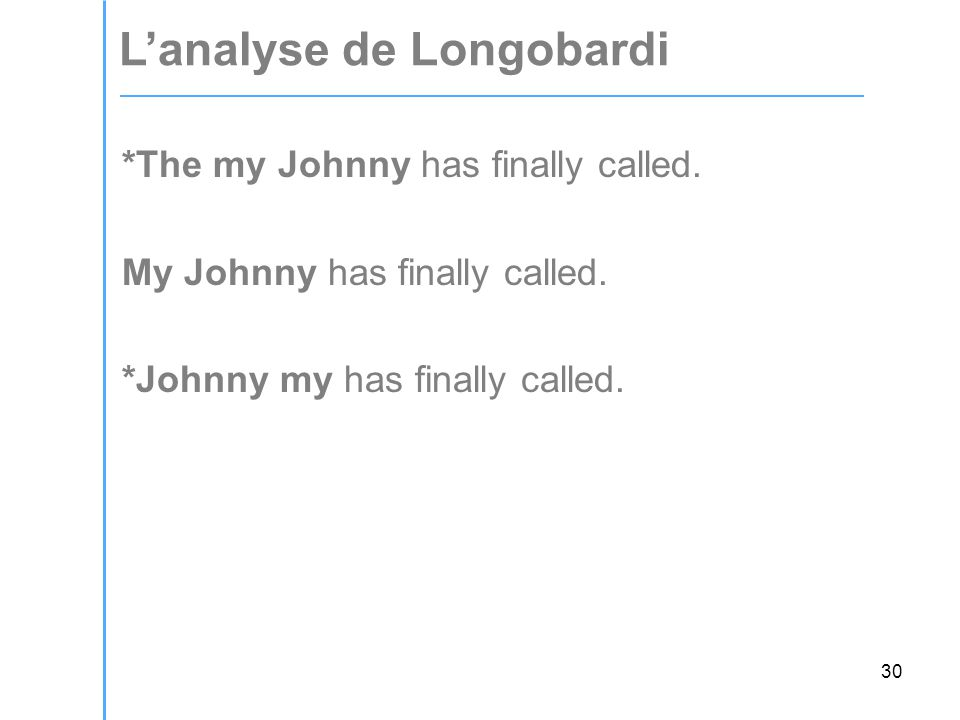 30 *The my Johnny has finally called. My Johnny has finally called. *Johnny my has finally called. L'analyse de Longobardi