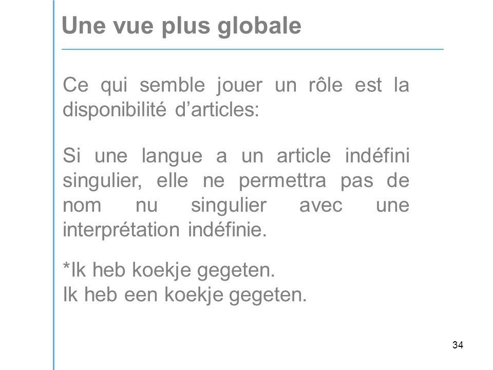 34 Une vue plus globale Ce qui semble jouer un rôle est la disponibilité d'articles: Si une langue a un article indéfini singulier, elle ne permettra pas de nom nu singulier avec une interprétation indéfinie.