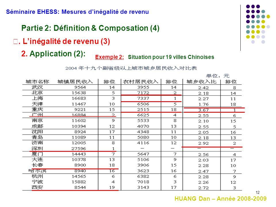 12 2. Application (2): Séminaire EHESS: Mesures d'inégalité de revenu Partie 2: Définition & Composation (4) Ⅱ. L'inégalité de revenu (3) HUANG Dan –