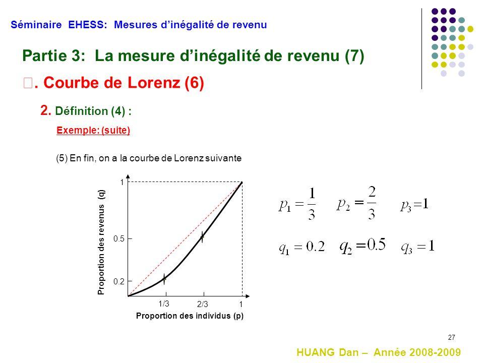 27 HUANG Dan – Année 2008-2009 Séminaire EHESS: Mesures d'inégalité de revenu Partie 3: La mesure d'inégalité de revenu (7) Ⅰ. Courbe de Lorenz (6) 2.