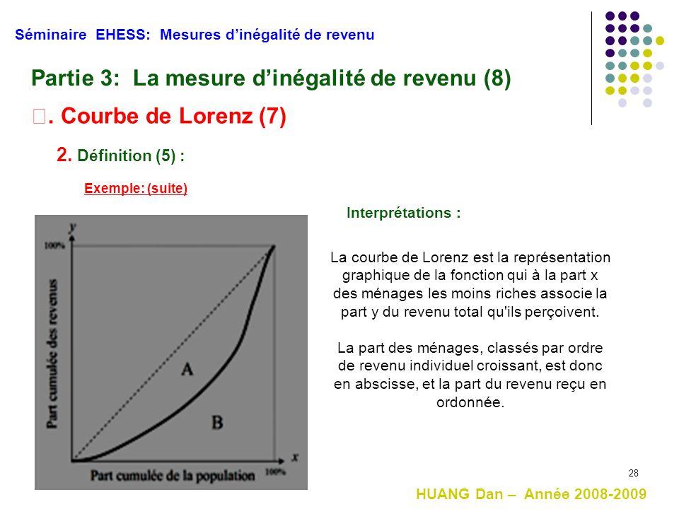 28 Interprétations : Séminaire EHESS: Mesures d'inégalité de revenu Partie 3: La mesure d'inégalité de revenu (8) Ⅰ. Courbe de Lorenz (7) 2. Définitio