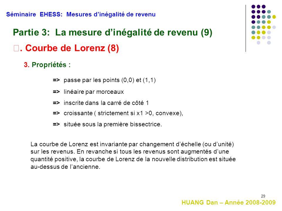 29 Séminaire EHESS: Mesures d'inégalité de revenu Partie 3: La mesure d'inégalité de revenu (9) Ⅰ. Courbe de Lorenz (8) 3. Propriétés : HUANG Dan – An