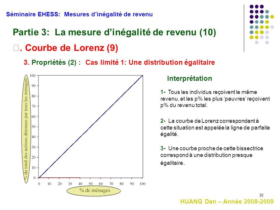 30 Séminaire EHESS: Mesures d'inégalité de revenu Partie 3: La mesure d'inégalité de revenu (10) Ⅰ. Courbe de Lorenz (9) 3. Propriétés (2) : HUANG Dan