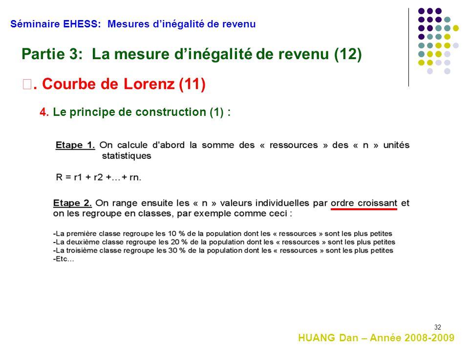 32 Séminaire EHESS: Mesures d'inégalité de revenu HUANG Dan – Année 2008-2009 Partie 3: La mesure d'inégalité de revenu (12) Ⅰ. Courbe de Lorenz (11)