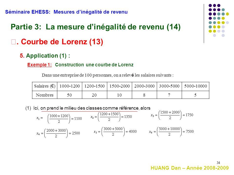 34 Séminaire EHESS: Mesures d'inégalité de revenu HUANG Dan – Année 2008-2009 Ⅰ. Courbe de Lorenz (13) Partie 3: La mesure d'inégalité de revenu (14)