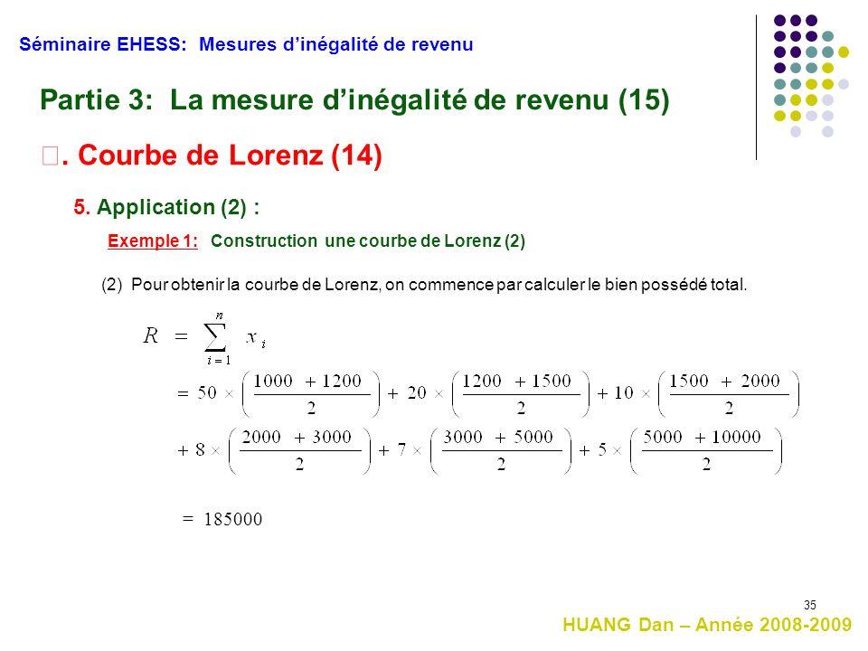 35 Séminaire EHESS: Mesures d'inégalité de revenu HUANG Dan – Année 2008-2009 Partie 3: La mesure d'inégalité de revenu (15) Ⅰ. Courbe de Lorenz (14)