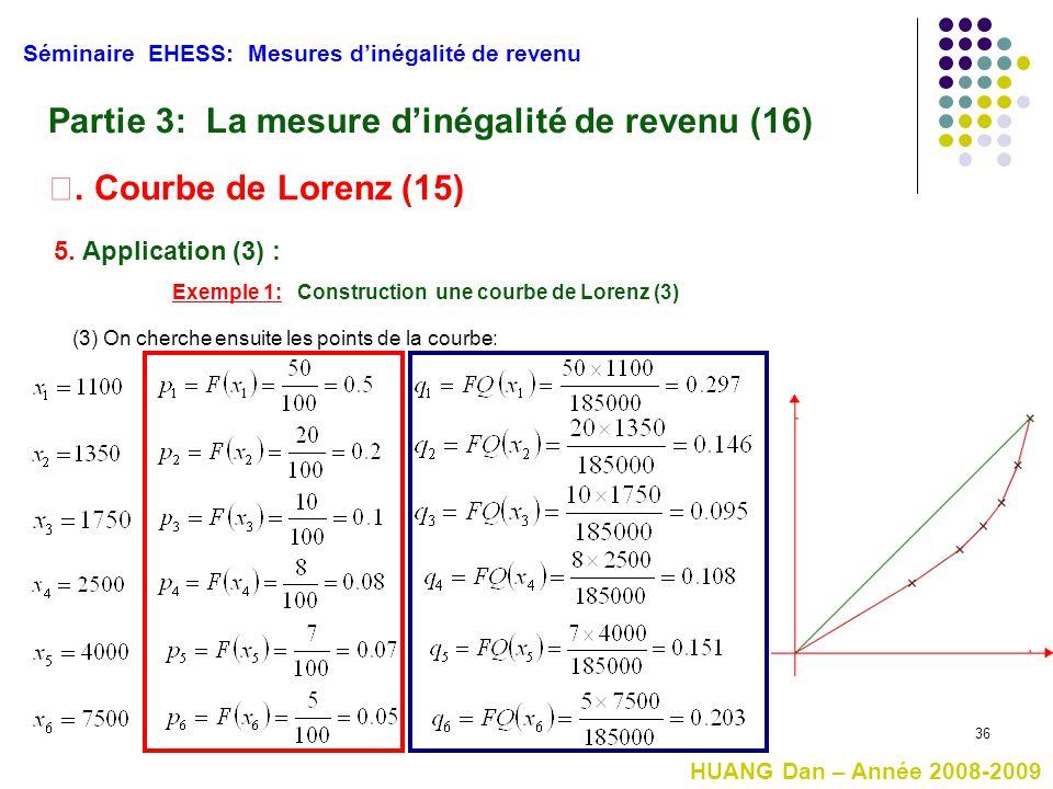 36 Séminaire EHESS: Mesures d'inégalité de revenu Partie 3: La mesure d'inégalité de revenu (16) Ⅰ. Courbe de Lorenz (15) 5. Application (3) : Exemple
