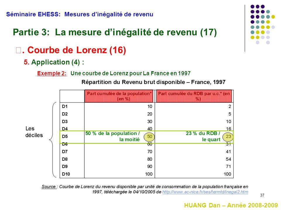 37 Séminaire EHESS: Mesures d'inégalité de revenu Partie 3: La mesure d'inégalité de revenu (17) Ⅰ. Courbe de Lorenz (16) 5. Application (4) : Exemple