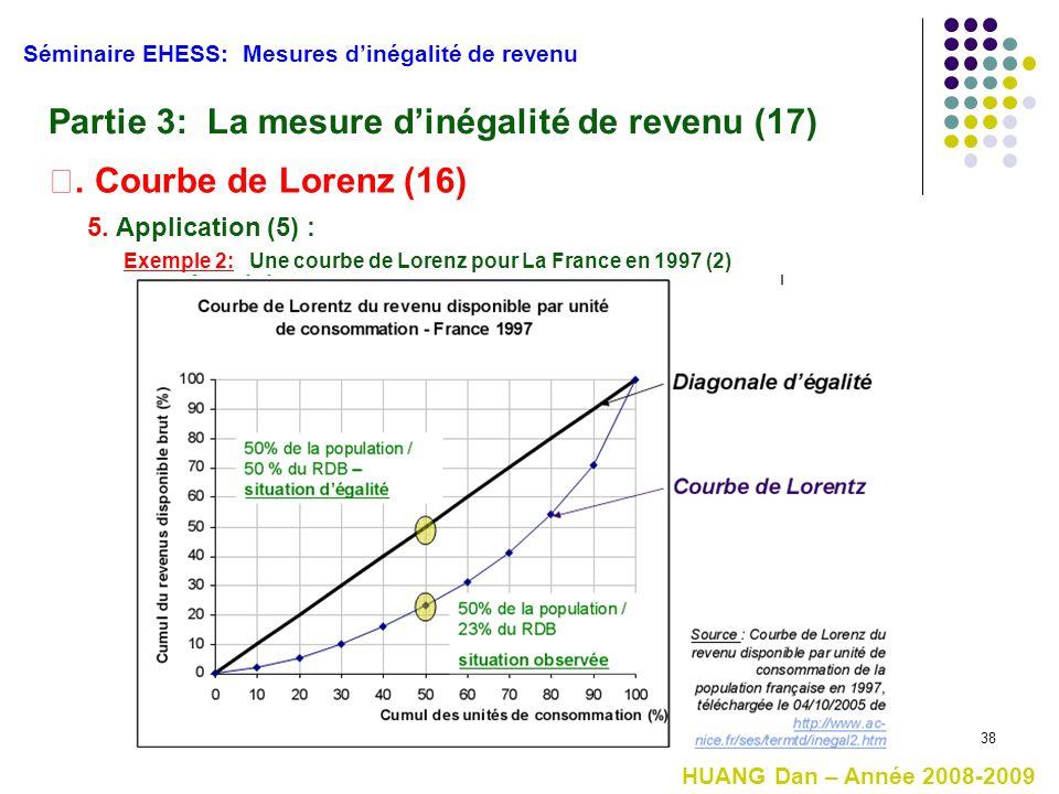 38 Séminaire EHESS: Mesures d'inégalité de revenu Partie 3: La mesure d'inégalité de revenu (17) Ⅰ. Courbe de Lorenz (16) 5. Application (5) : HUANG D