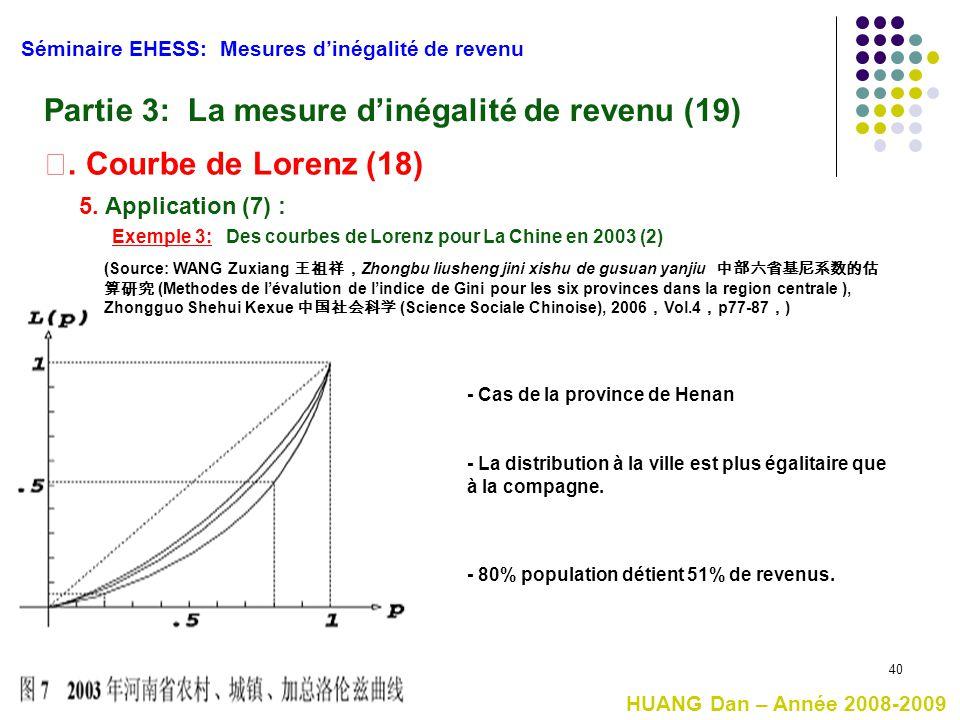 40 Séminaire EHESS: Mesures d'inégalité de revenu Partie 3: La mesure d'inégalité de revenu (19) Ⅰ. Courbe de Lorenz (18) 5. Application (7) : Exemple