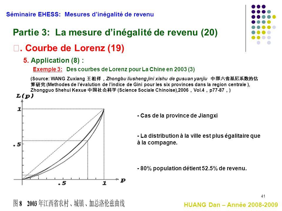 41 Séminaire EHESS: Mesures d'inégalité de revenu Partie 3: La mesure d'inégalité de revenu (20) Ⅰ. Courbe de Lorenz (19) 5. Application (8) : Exemple