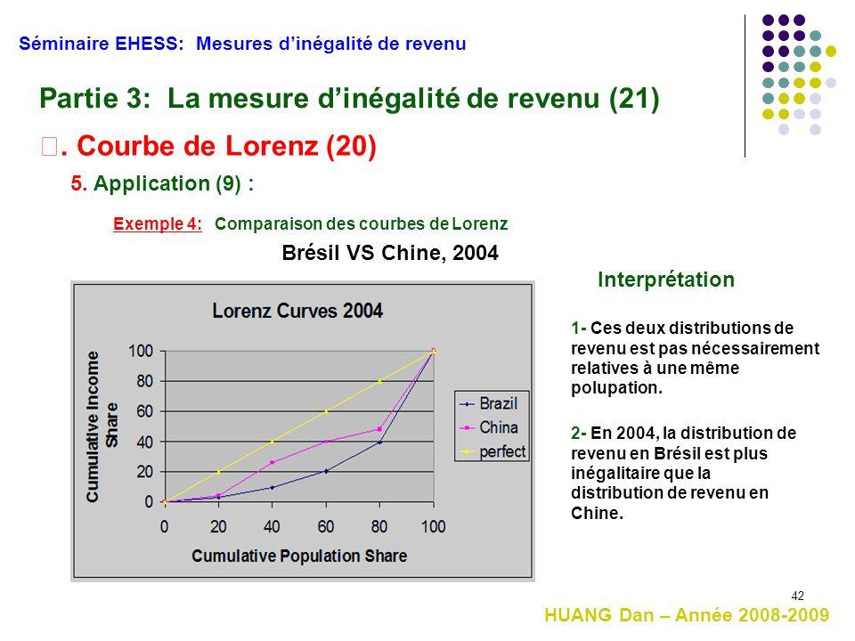 42 Séminaire EHESS: Mesures d'inégalité de revenu Partie 3: La mesure d'inégalité de revenu (21) Ⅰ. Courbe de Lorenz (20) 5. Application (9) : Exemple
