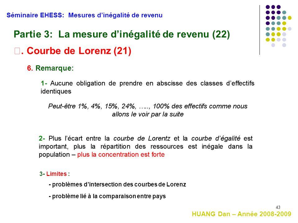 43 Séminaire EHESS: Mesures d'inégalité de revenu Partie 3: La mesure d'inégalité de revenu (22) Ⅰ. Courbe de Lorenz (21) 6. Remarque: HUANG Dan – Ann