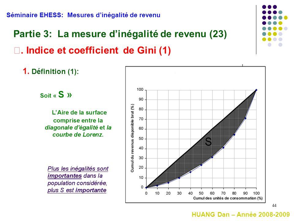 44 Séminaire EHESS: Mesures d'inégalité de revenu Partie 3: La mesure d'inégalité de revenu (23) Ⅱ. Indice et coefficient de Gini (1) HUANG Dan – Anné