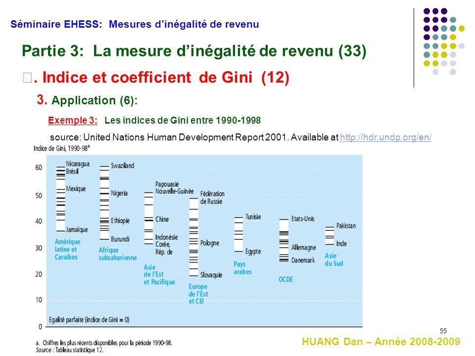 55 Séminaire EHESS: Mesures d'inégalité de revenu Partie 3: La mesure d'inégalité de revenu (33) Ⅱ. Indice et coefficient de Gini (12) 3. Application