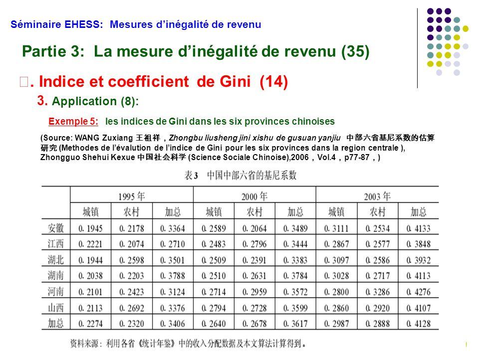 57 Séminaire EHESS: Mesures d'inégalité de revenu Partie 3: La mesure d'inégalité de revenu (35) 3. Application (8): HUANG Dan – EHESS – Année 2008-20