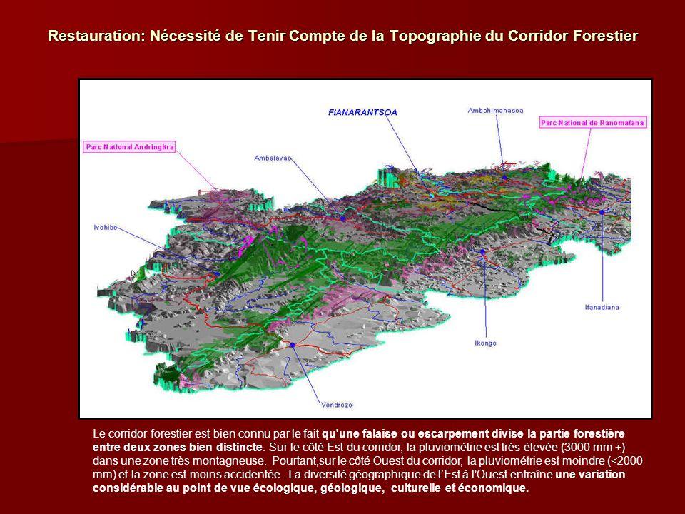 Restauration: Nécessité de Tenir Compte de la Topographie du Corridor Forestier Le corridor forestier est bien connu par le fait qu'une falaise ou esc