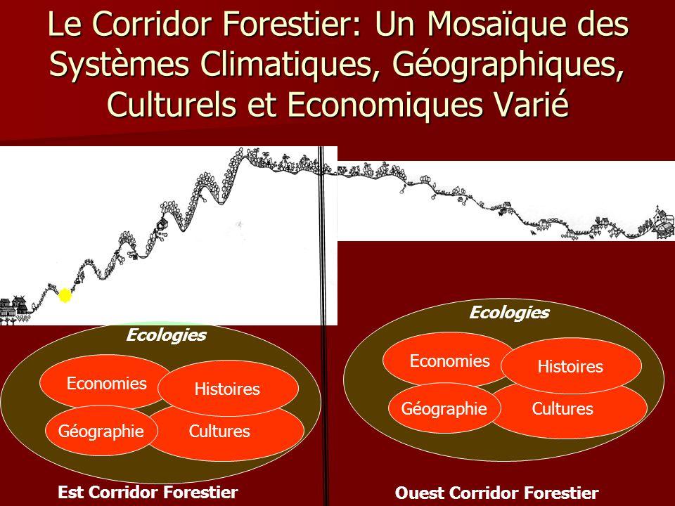 Le Corridor Forestier: Un Mosaïque des Systèmes Climatiques, Géographiques, Culturels et Economiques Varié Est Corridor Forestier Ouest Corridor Fores