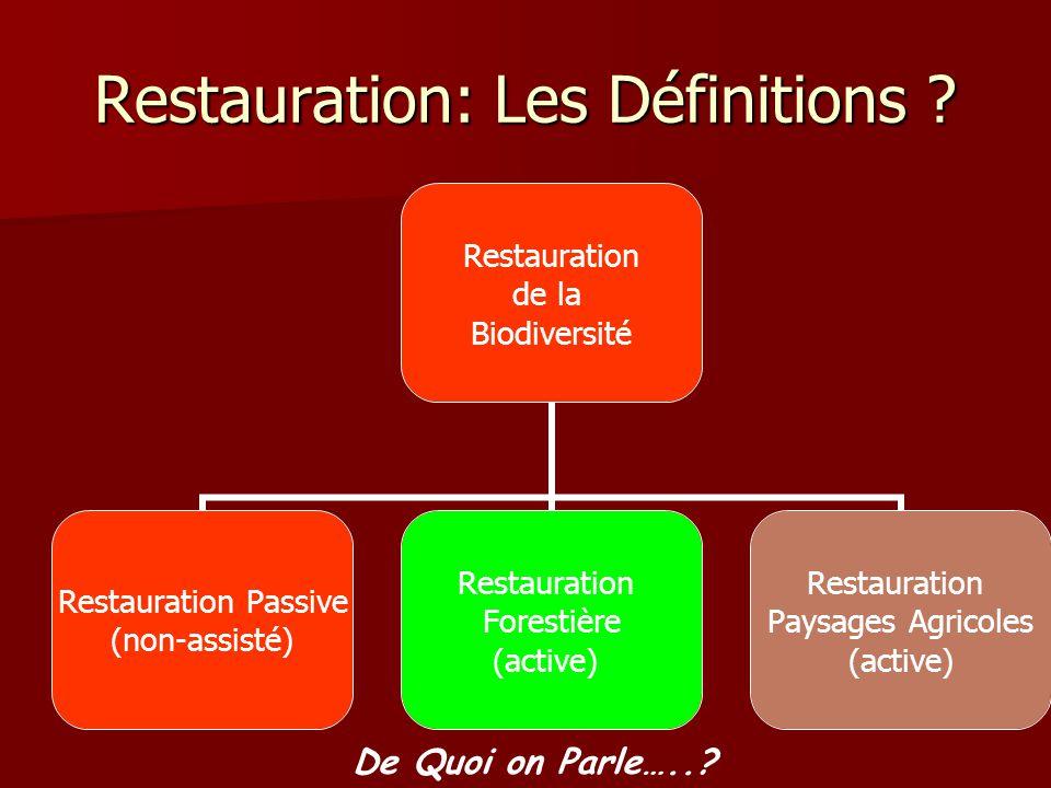 Restauration: Les Définitions ? Restauration de la Biodiversité Restauration Passive (non-assisté) Restauration Forestière (active) Restauration Paysa