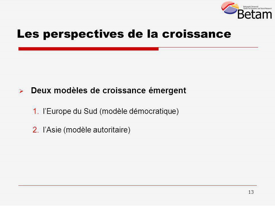 13  Deux modèles de croissance émergent 1.l'Europe du Sud (modèle démocratique) 2.l'Asie (modèle autoritaire) Les perspectives de la croissance