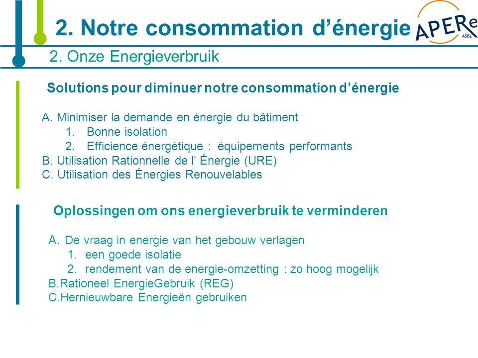 10 Oplossingen om ons energieverbruik te verminderen A. De vraag in energie van het gebouw verlagen 1.een goede isolatie 2.rendement van de energie-om