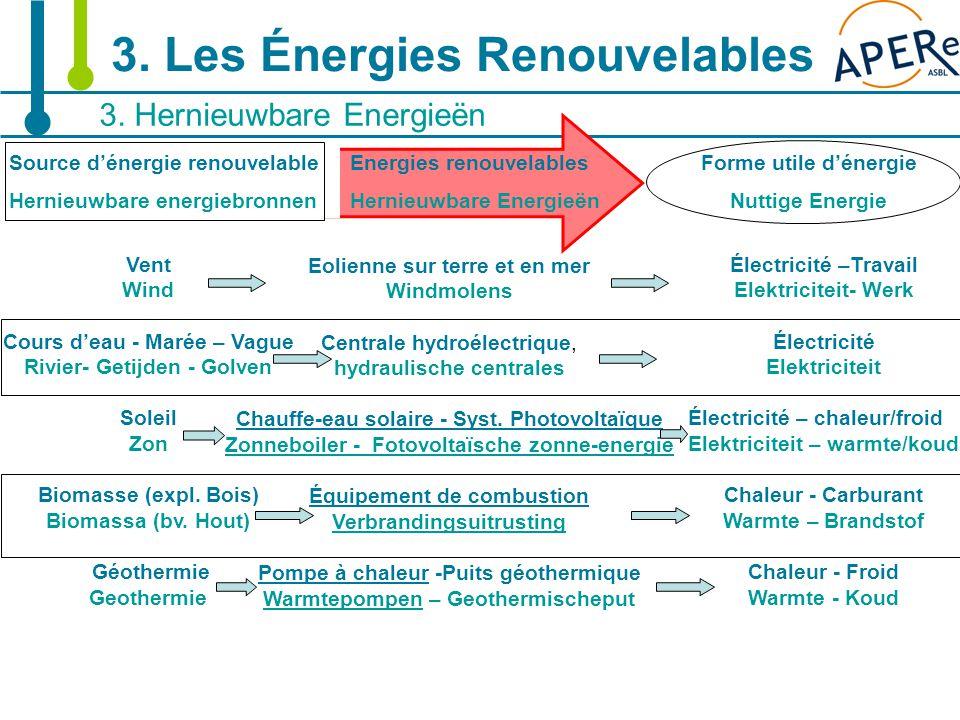 11 3. Hernieuwbare Energieën 3. Les Énergies Renouvelables Energies renouvelables Hernieuwbare Energieën Eolienne sur terre et en mer Windmolens Centr
