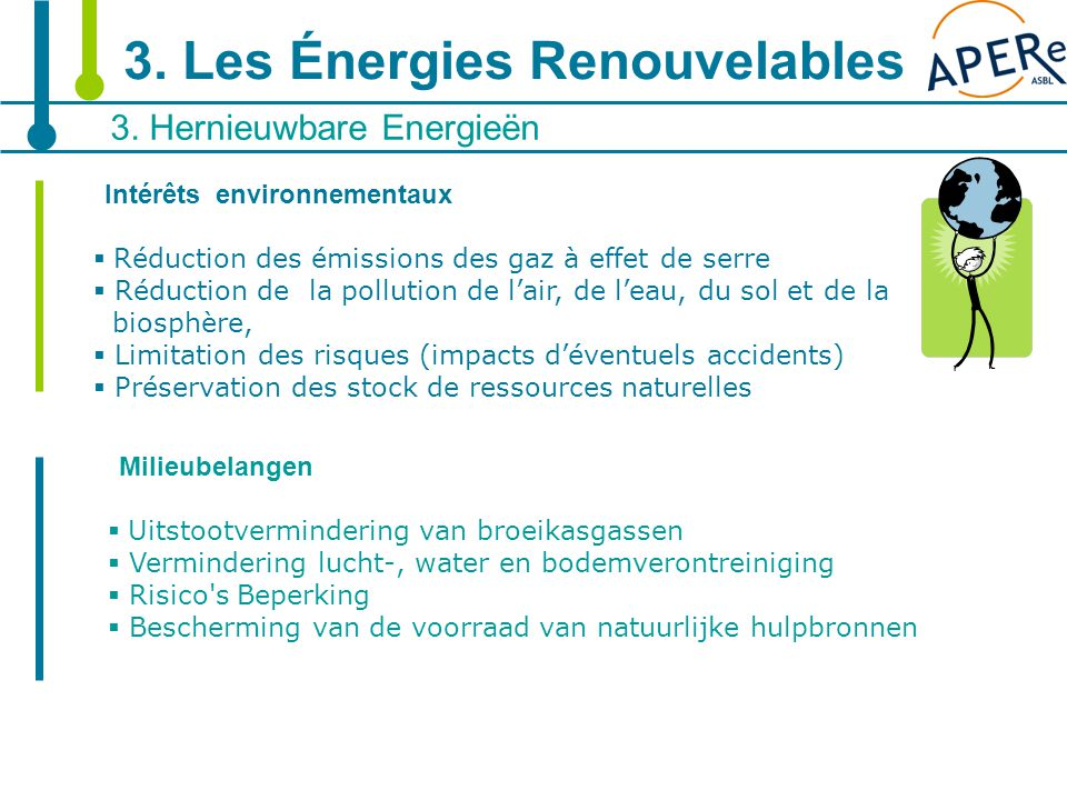 12 3. Hernieuwbare Energieën 3. Les Énergies Renouvelables Intérêts environnementaux  Réduction des émissions des gaz à effet de serre  Réduction de