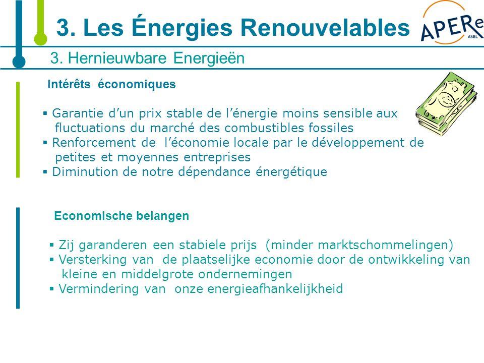 13 3. Hernieuwbare Energieën 3. Les Énergies Renouvelables Intérêts économiques  Garantie d'un prix stable de l'énergie moins sensible aux fluctuatio