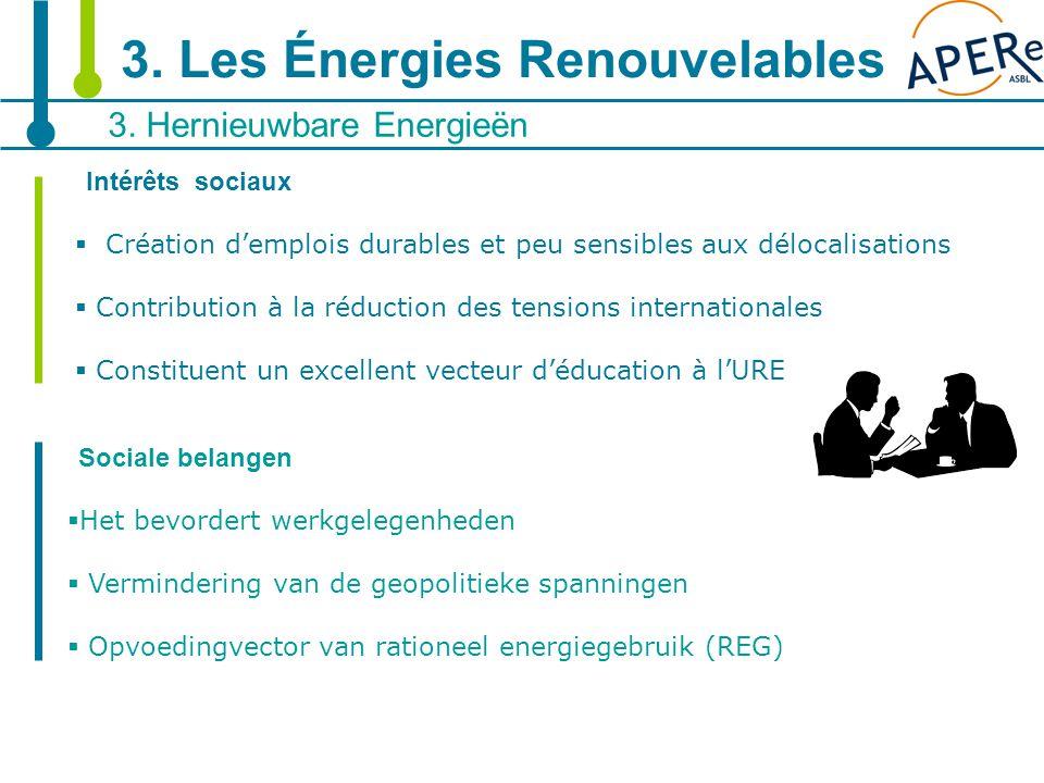14 3. Hernieuwbare Energieën 3. Les Énergies Renouvelables Intérêts sociaux  Création d'emplois durables et peu sensibles aux délocalisations  Contr