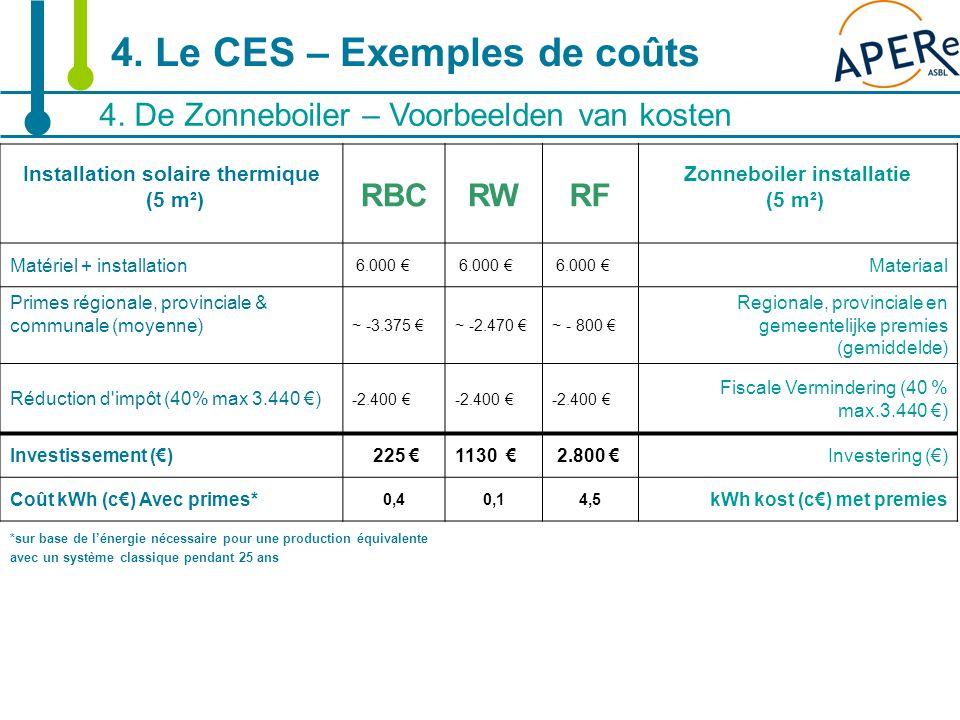 17 4. De Zonneboiler – Voorbeelden van kosten 4. Le CES – Exemples de coûts Installation solaire thermique (5 m²) RBCRWRF Zonneboiler installatie (5 m