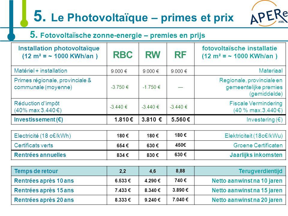 21 5. Fotovoltaïsche zonne-energie – premies en prijs 5. Le Photovoltaïque – primes et prix Installation photovoltaïque (12 m² = ~ 1000 KWh/an ) RBCRW