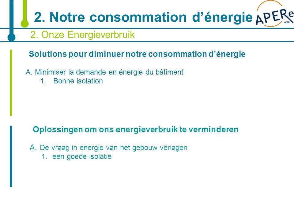 8 Oplossingen om ons energieverbruik te verminderen A. De vraag in energie van het gebouw verlagen 1.een goede isolatie 2. Onze Energieverbruik 2. Not