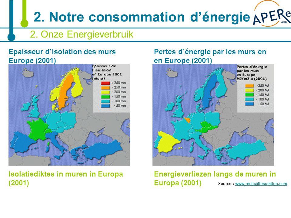 9 Source : www.recticelinsulation.comwww.recticelinsulation.com Epaisseur d'isolation des mursPertes d'énergie par les murs en Europe (2001)en Europe